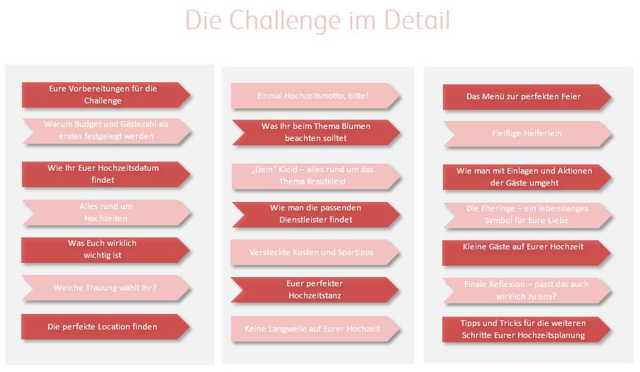 30-Tage-Hochzeitsplanungs-Challenge